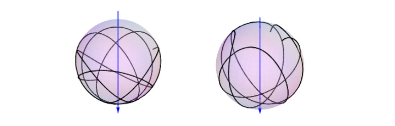 Two trace trajectories of the spherical pendulum.